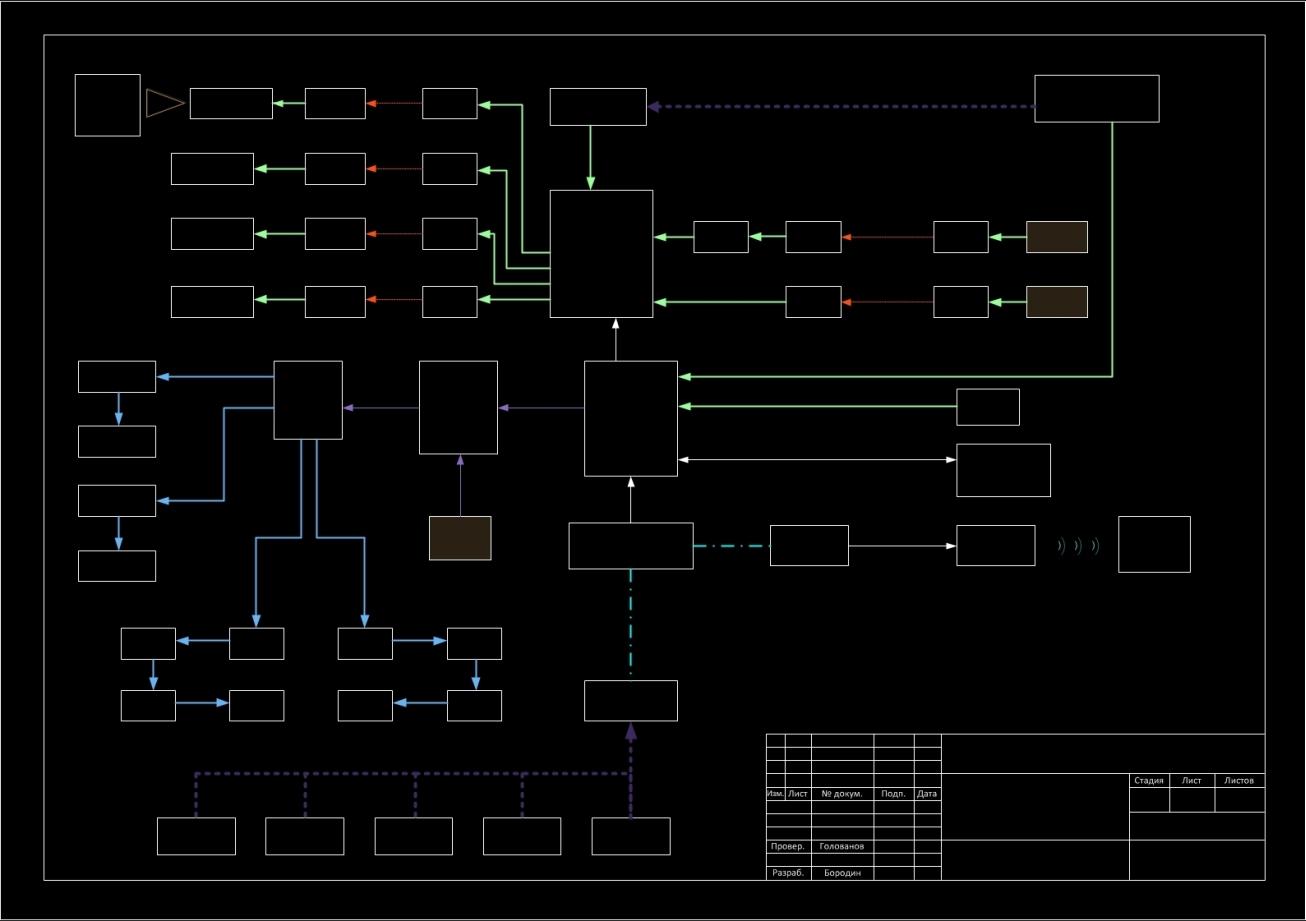 Пример проекта конференц-системы